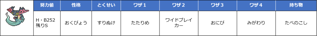物理型ドラパルト 【ポケモン剣盾】ドラパルトの育成論と対策